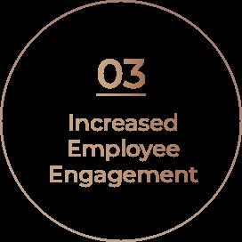 03 Increased Employee Engagement